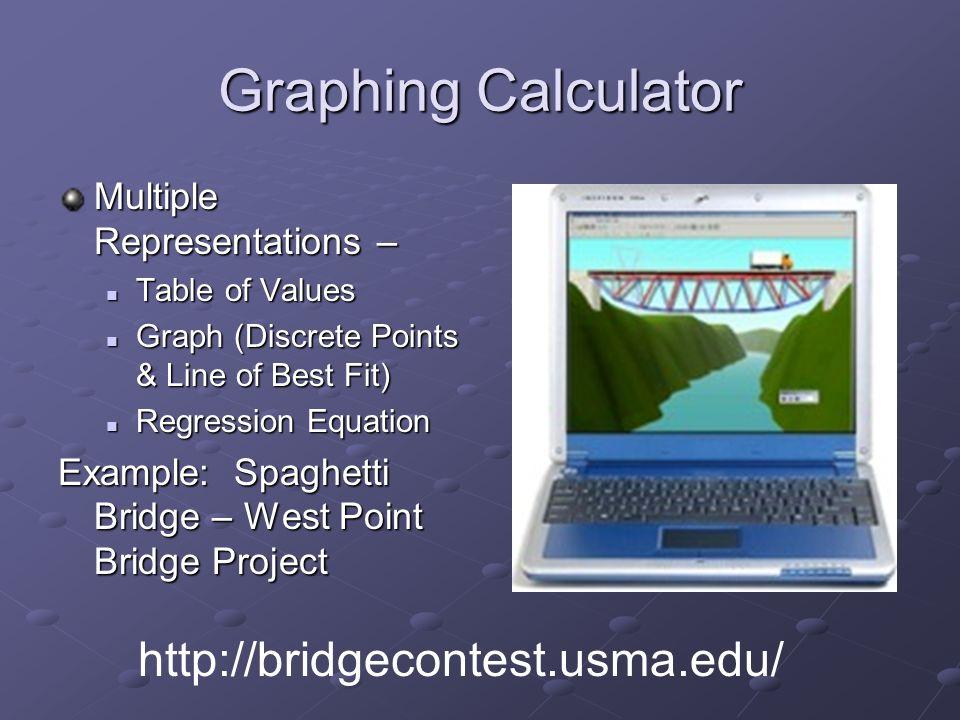 Graphing Calculator Multiple Representations – Table of Values Table of Values Graph (Discrete Points & Line of Best Fit) Graph (Discrete Points & Line of Best Fit) Regression Equation Regression Equation Example: Spaghetti Bridge – West Point Bridge Project http://bridgecontest.usma.edu/