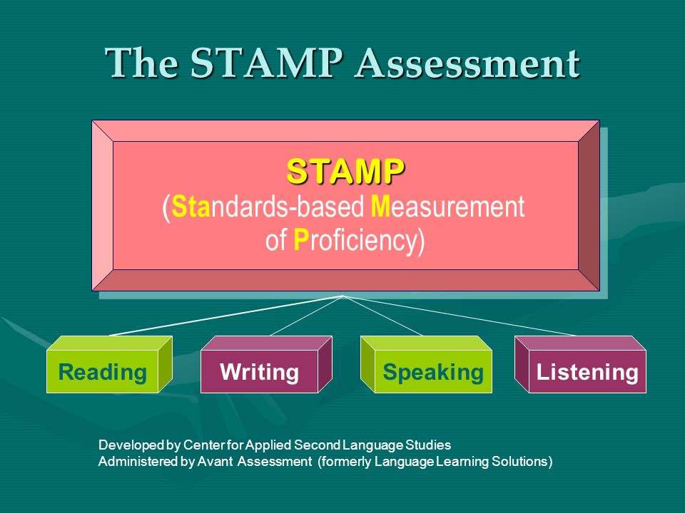 The STAMP Assessment STAMP ( Sta ndards-based M easurement of P roficiency)STAMP ( Sta ndards-based M easurement of P roficiency) ReadingWritingSpeakingListening Developed by Center for Applied Second Language Studies Administered by Avant Assessment (formerly Language Learning Solutions)
