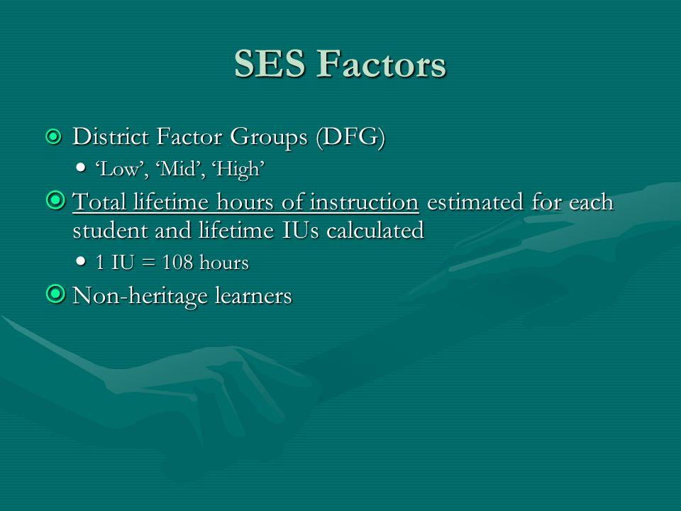SES Factors District Factor Groups (DFG) District Factor Groups (DFG) Low, Mid, High Low, Mid, High Total lifetime hours of instruction estimated for