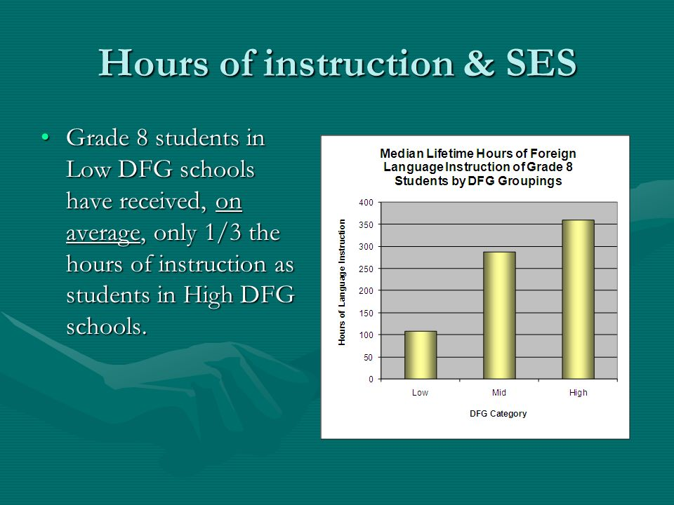 Hours of instruction & SES Grade 8 students in Low DFG schools have received, on average, only 1/3 the hours of instruction as students in High DFG schools.Grade 8 students in Low DFG schools have received, on average, only 1/3 the hours of instruction as students in High DFG schools.
