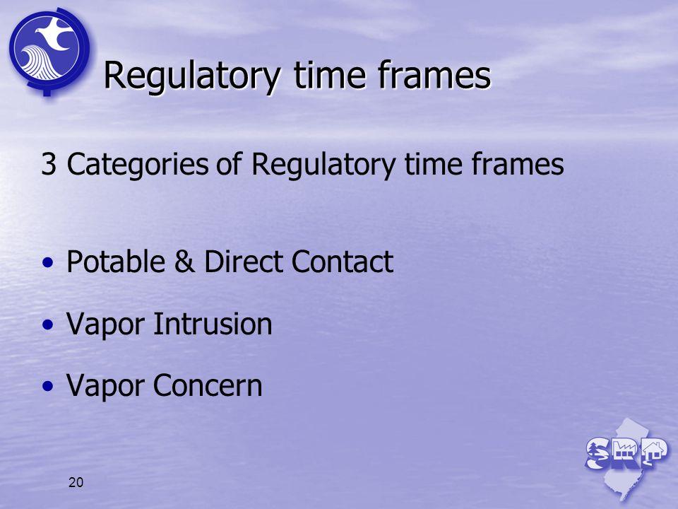 20 Regulatory time frames 3 Categories of Regulatory time frames Potable & Direct Contact Vapor Intrusion Vapor Concern