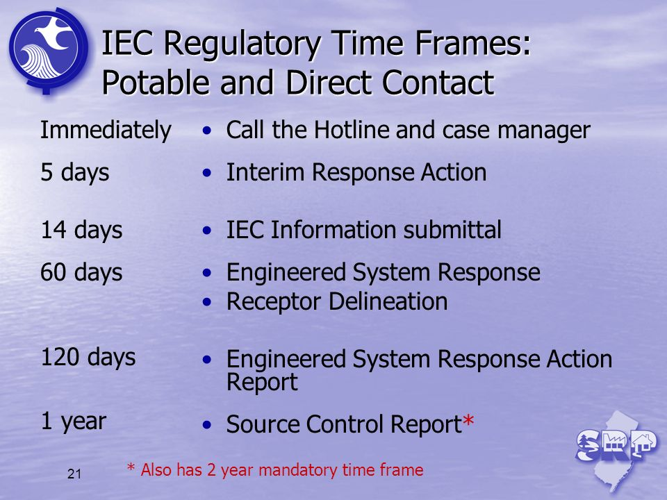 21 IEC Regulatory Time Frames: Potable and Direct Contact Immediately 5 days 14 days 60 days 120 days 1 year Call the Hotline and case manager Interim