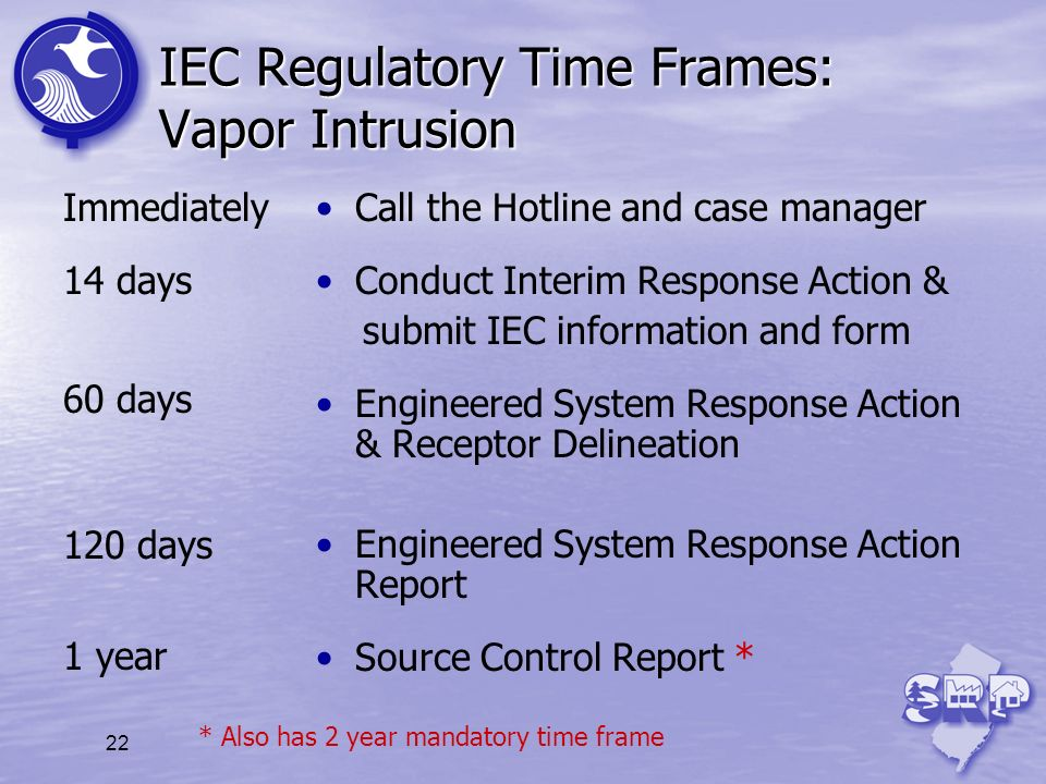 22 IEC Regulatory Time Frames: Vapor Intrusion Immediately 14 days 60 days 120 days 1 year Call the Hotline and case manager Conduct Interim Response