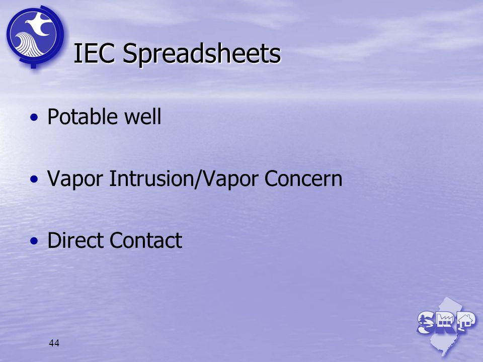 44 IEC Spreadsheets Potable well Vapor Intrusion/Vapor Concern Direct Contact