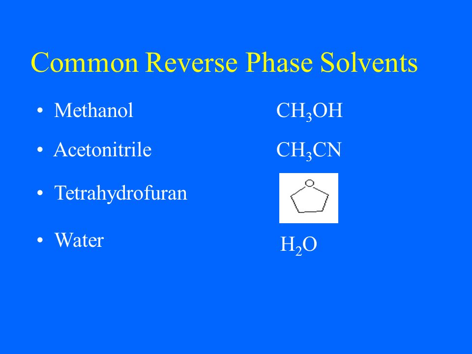 Common Reverse Phase Solvents MethanolCH 3 OH AcetonitrileCH 3 CN Tetrahydrofuran Water H2OH2O