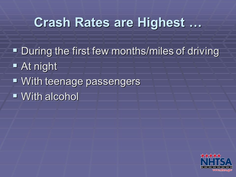 Crash Rates are Highest … During the first few months/miles of driving During the first few months/miles of driving At night At night With teenage passengers With teenage passengers With alcohol With alcohol