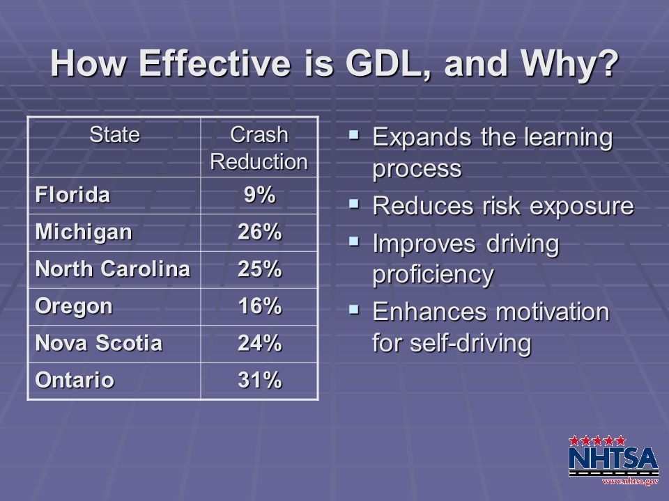 How Effective is GDL, and Why.