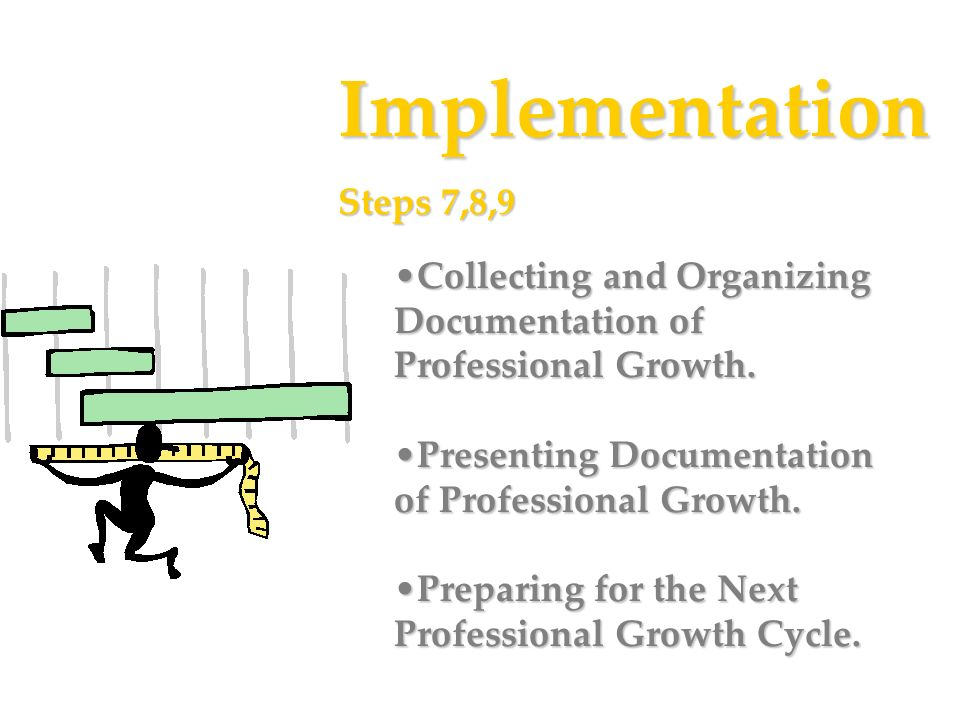 IMPLEMENTATION AND DOCUMENTATION ESSENTIAL QUESTIONS: 1.