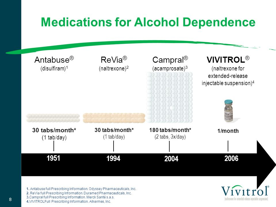 Medications for Alcohol Dependence 1. Antabuse full Prescribing Information. Odyssey Pharmaceuticals, Inc. 2. ReVia full Prescribing Information. Dura