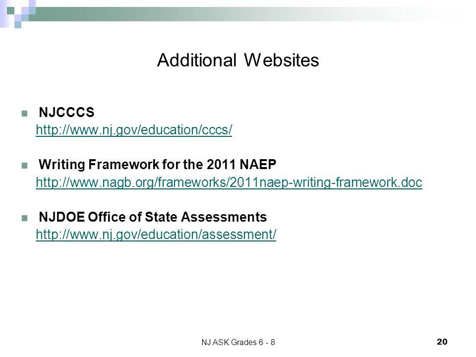 NJ ASK Grades 6 - 8 20 Additional Websites NJCCCS http://www.nj.gov/education/cccs/ Writing Framework for the 2011 NAEP http://www.nagb.org/frameworks/2011naep-writing-framework.doc NJDOE Office of State Assessments http://www.nj.gov/education/assessment/