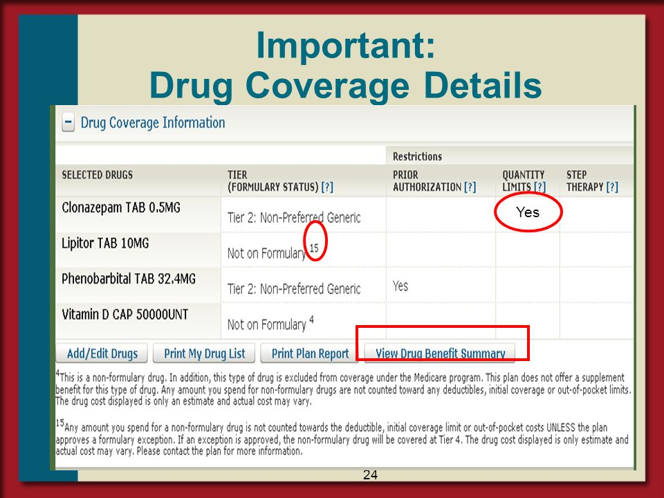 24 Important: Drug Coverage Details Yes