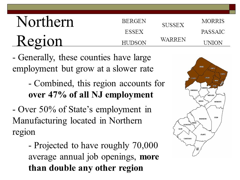 Northern Region BERGEN ESSEX HUDSON MORRIS PASSAIC UNION - Generally, these counties have large employment but grow at a slower rate - Combined, this region accounts for over 47% of all NJ employment - Projected to have roughly 70,000 average annual job openings, more than double any other region - Over 50% of States employment in Manufacturing located in Northern region SUSSEX WARREN