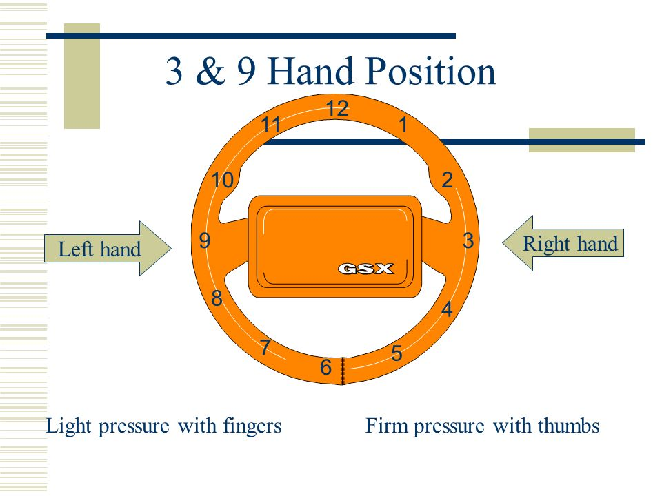 3 & 9 Hand Position Light pressure with fingers Firm pressure with thumbs Left hand Right hand