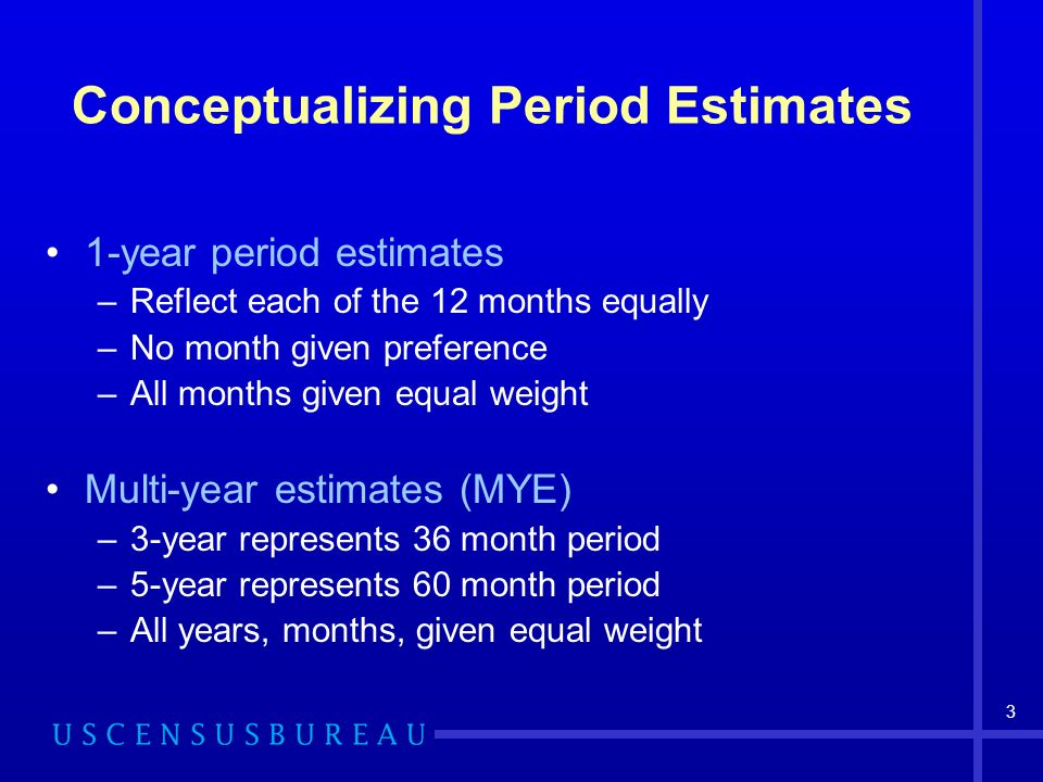 3 Conceptualizing Period Estimates 1-year period estimates –Reflect each of the 12 months equally –No month given preference –All months given equal weight Multi-year estimates (MYE) –3-year represents 36 month period –5-year represents 60 month period –All years, months, given equal weight