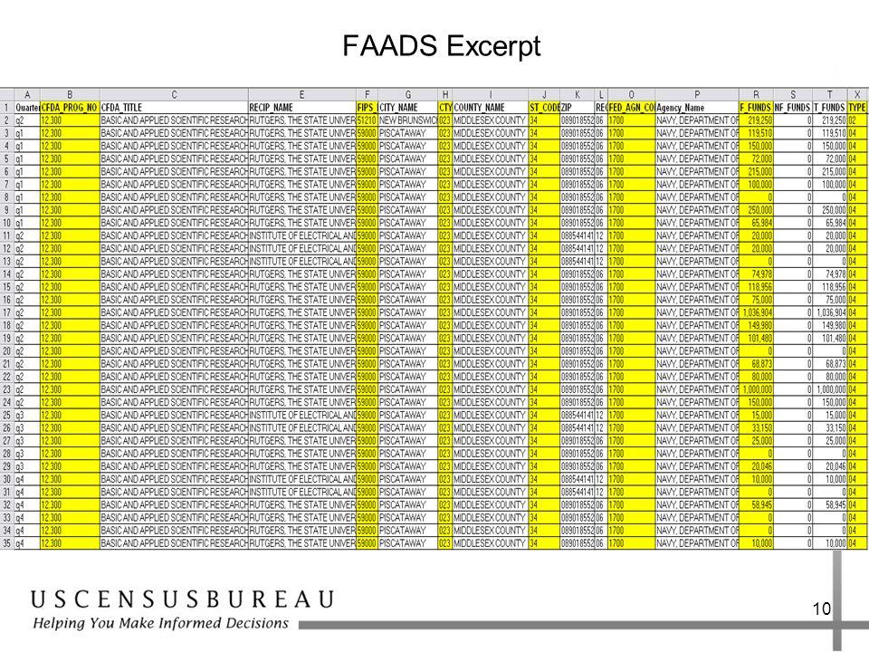10 FAADS Excerpt