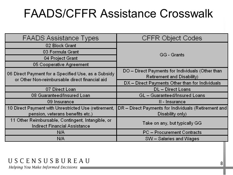 8 FAADS/CFFR Assistance Crosswalk