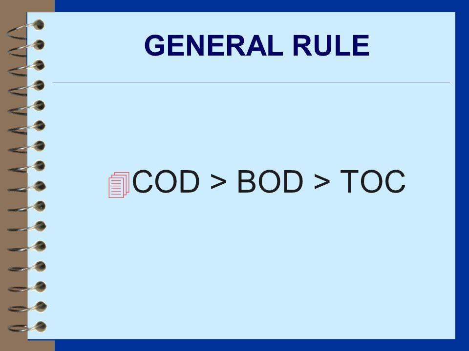 GENERAL RULE 4 COD > BOD > TOC