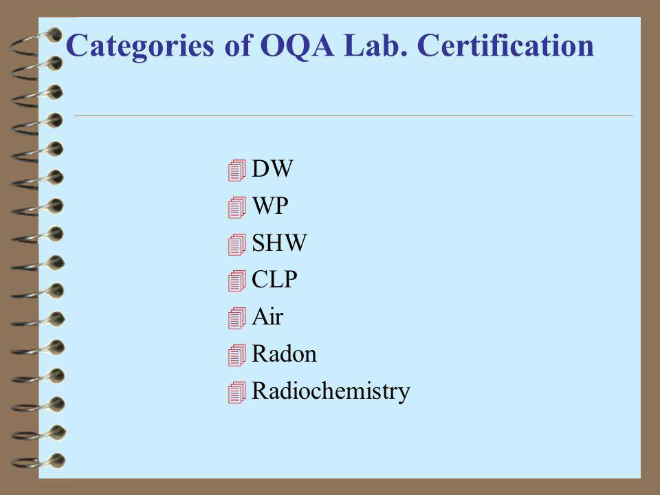 Categories of OQA Lab. Certification 4 DW 4 WP 4 SHW 4 CLP 4 Air 4 Radon 4 Radiochemistry