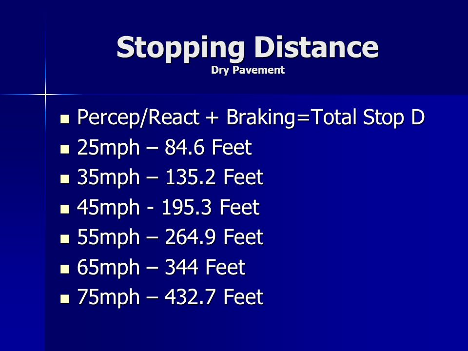 Stopping Distance Dry Pavement Percep/React + Braking=Total Stop D Percep/React + Braking=Total Stop D 25mph – 84.6 Feet 25mph – 84.6 Feet 35mph – 135.2 Feet 35mph – 135.2 Feet 45mph - 195.3 Feet 45mph - 195.3 Feet 55mph – 264.9 Feet 55mph – 264.9 Feet 65mph – 344 Feet 65mph – 344 Feet 75mph – 432.7 Feet 75mph – 432.7 Feet