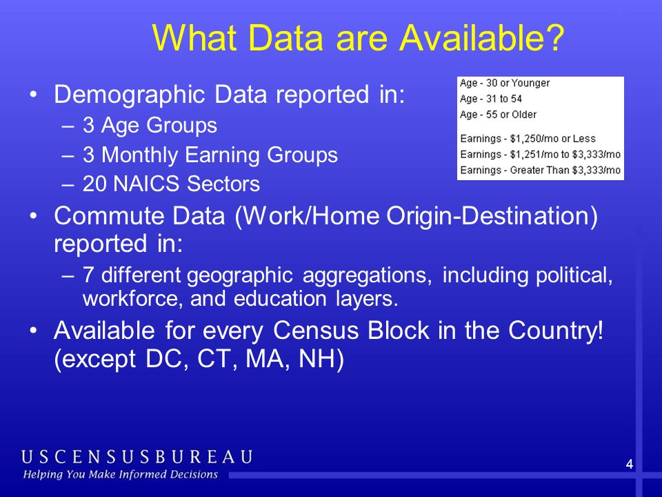 What Data are Available.