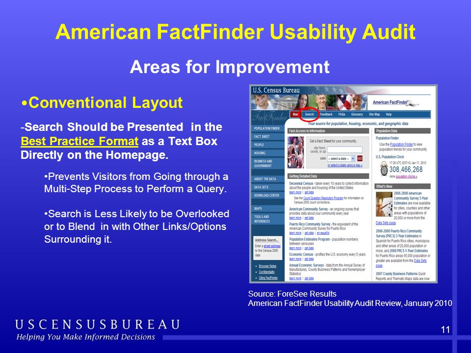 American FactFinder Usability Audit Areas for Improvement 11 Source: ForeSee Results American FactFinder Usability Audit Review, January 2010 Conventional Layout -Search Should be Presented in the Best Practice Format as a Text Box Directly on the Homepage.