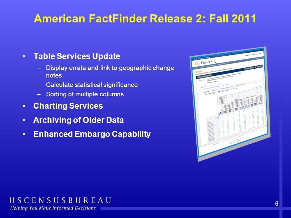 American FactFinder Release 2: Fall 2011 Table Services Update –Display errata and link to geographic change notes –Calculate statistical significance –Sorting of multiple columns Charting Services Archiving of Older Data Enhanced Embargo Capability 6