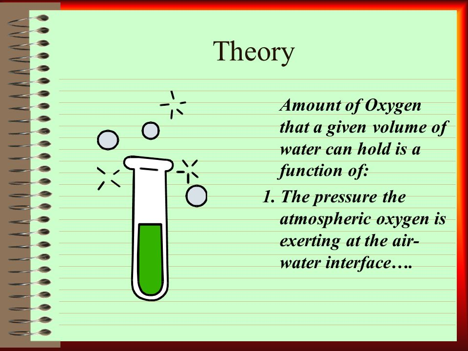 Theory Amount of Oxygen that a given volume of water can hold is a function of: 1.