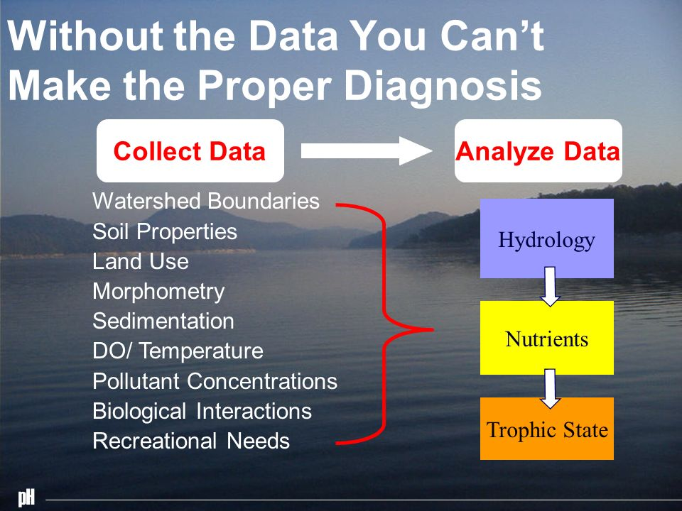pH Without the Data You Cant Make the Proper Diagnosis Watershed Boundaries Soil Properties Land Use Morphometry Sedimentation DO/ Temperature Pollutant Concentrations Biological Interactions Recreational Needs Nutrients Hydrology Trophic State Collect Data Analyze Data