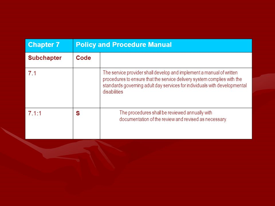 Chapter 7Policy and Procedure Manual SubchapterCode 7.1 The service provider shall develop and implement a manual of written procedures to ensure that