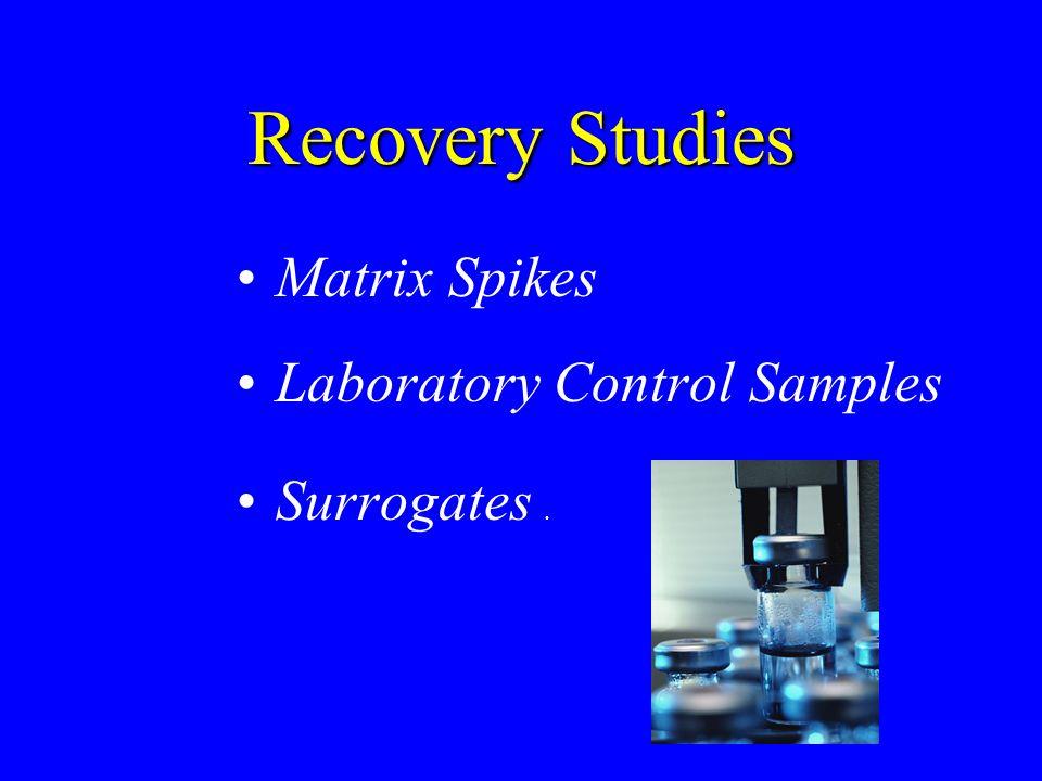 Recovery Studies Matrix Spikes Laboratory Control Samples Surrogates.