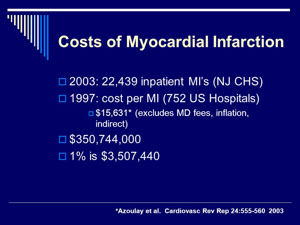 Costs of Myocardial Infarction 2003: 22,439 inpatient MIs (NJ CHS) 1997: cost per MI (752 US Hospitals) $15,631* (excludes MD fees, inflation, indirect) $350,744,000 1% is $3,507,440 *Azoulay et al.