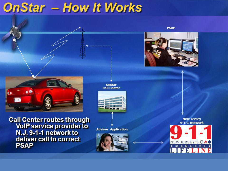 OnStar Call Center Advisor Application OnStar – How It Works PSAP New Jersey Network Call Center routes through VoIP service provider to N.J.