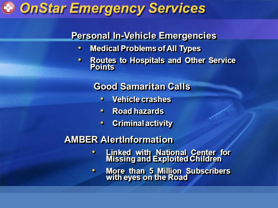 OnStar Emergency Services Good Samaritan Calls Vehicle crashes Vehicle crashes Road hazards Road hazards Criminal activity Criminal activity Good Samaritan Calls Vehicle crashes Vehicle crashes Road hazards Road hazards Criminal activity Criminal activity Personal In-Vehicle Emergencies Medical Problems of All Types Medical Problems of All Types Routes to Hospitals and Other Service Points Routes to Hospitals and Other Service Points Personal In-Vehicle Emergencies Medical Problems of All Types Medical Problems of All Types Routes to Hospitals and Other Service Points Routes to Hospitals and Other Service Points AMBER AlertInformation Linked with National Center for Missing and Exploited Children Linked with National Center for Missing and Exploited Children More than 5 Million Subscribers with eyes on the Road More than 5 Million Subscribers with eyes on the Road AMBER AlertInformation Linked with National Center for Missing and Exploited Children Linked with National Center for Missing and Exploited Children More than 5 Million Subscribers with eyes on the Road More than 5 Million Subscribers with eyes on the Road