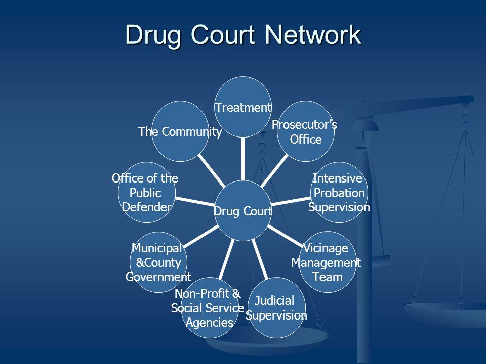 Drug Court Network Drug Court Treatment Prosecutors Office Intensive Probation Supervision Vicinage Management Team Judicial Supervision Non-Profit &