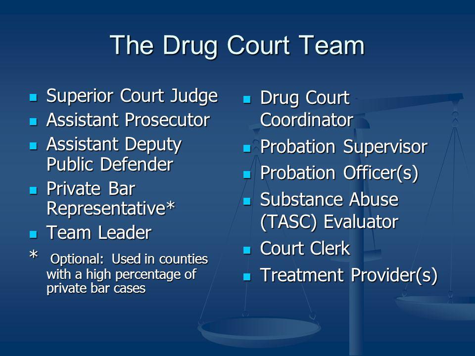The Drug Court Team Superior Court Judge Superior Court Judge Assistant Prosecutor Assistant Prosecutor Assistant Deputy Public Defender Assistant Dep