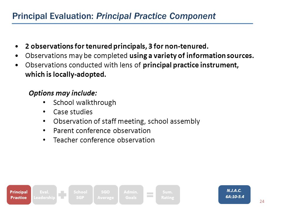 Principal Evaluation: Principal Practice Component 24 2 observations for tenured principals, 3 for non-tenured.