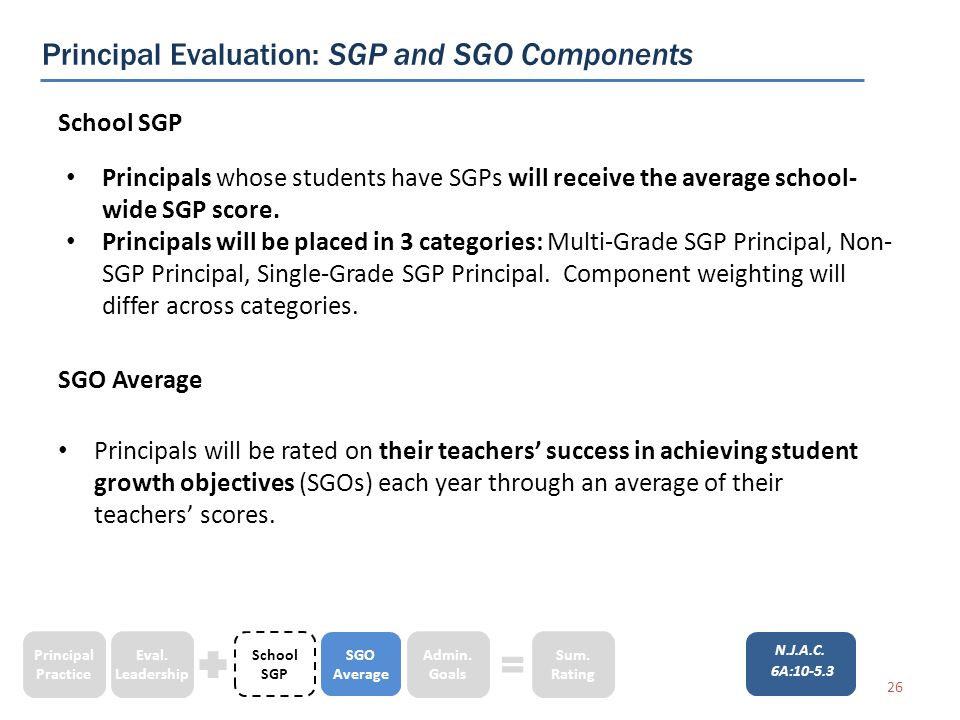 Principal Evaluation: SGP and SGO Components 26 Principals whose students have SGPs will receive the average school- wide SGP score.