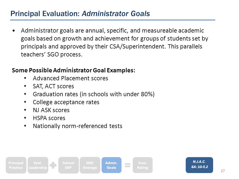 Administrator goals are annual, specific, and measureable academic goals based on growth and achievement for groups of students set by principals and approved by their CSA/Superintendent.