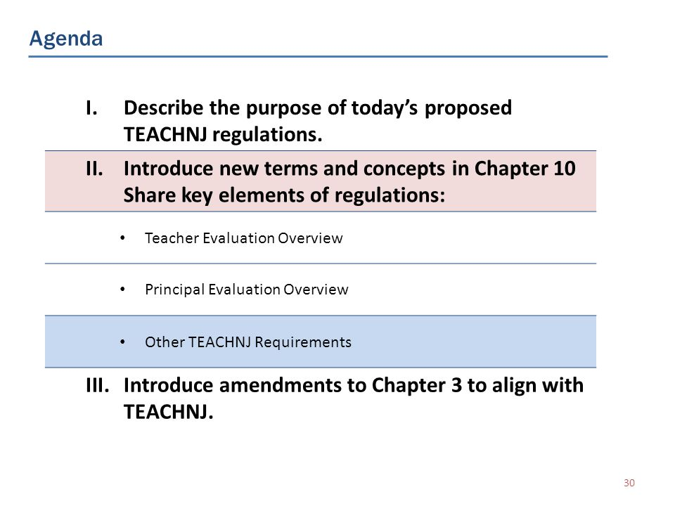 Agenda 30 I.Describe the purpose of todays proposed TEACHNJ regulations.
