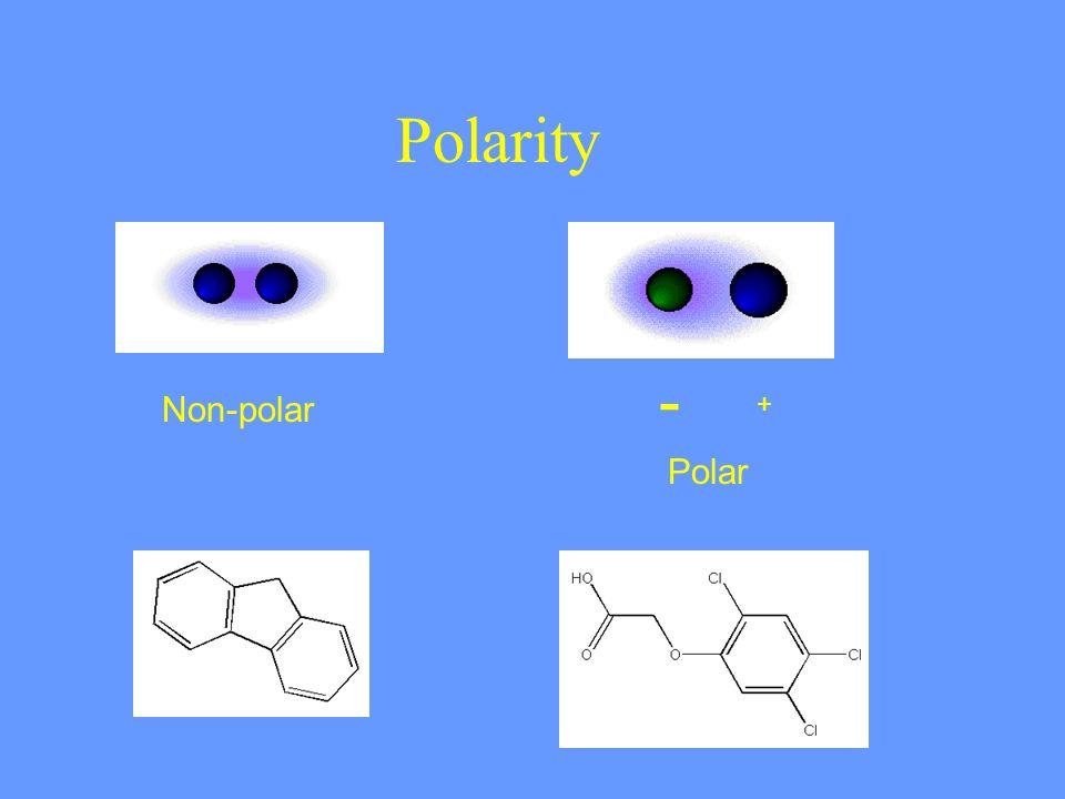 Polarity Non-polar Polar + -