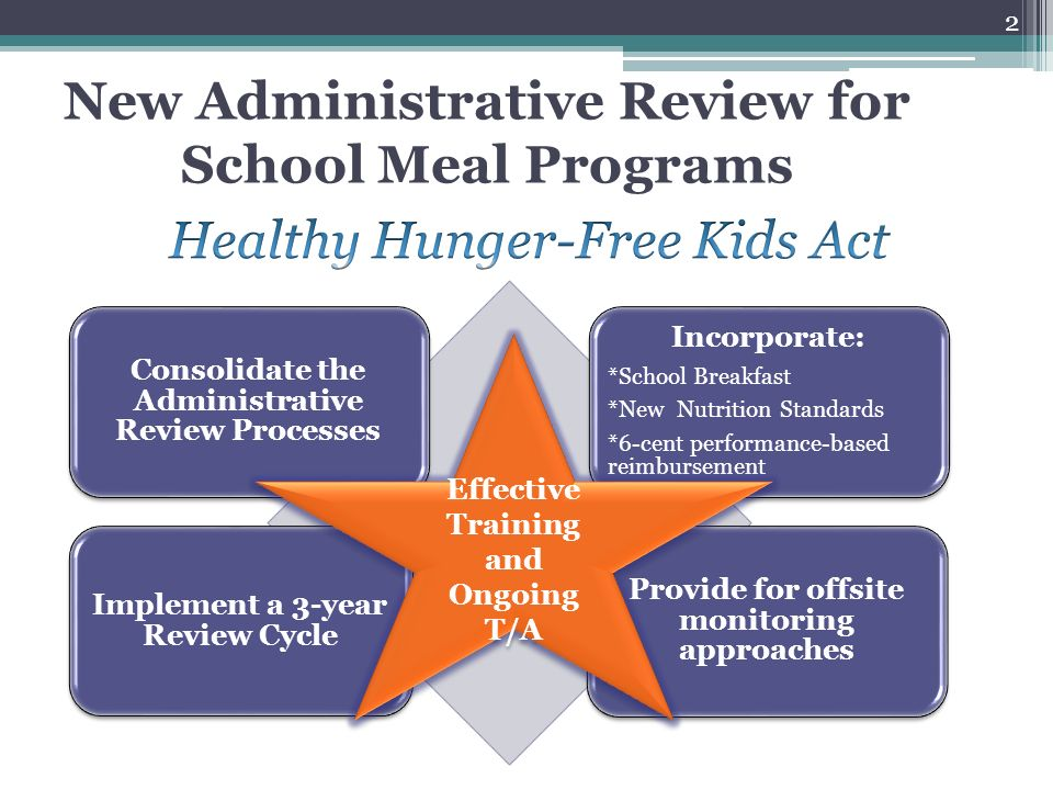 New Administrative Review for School Meal Programs 2 Consolidate the Administrative Review Processes Incorporate: *School Breakfast *New Nutrition Sta