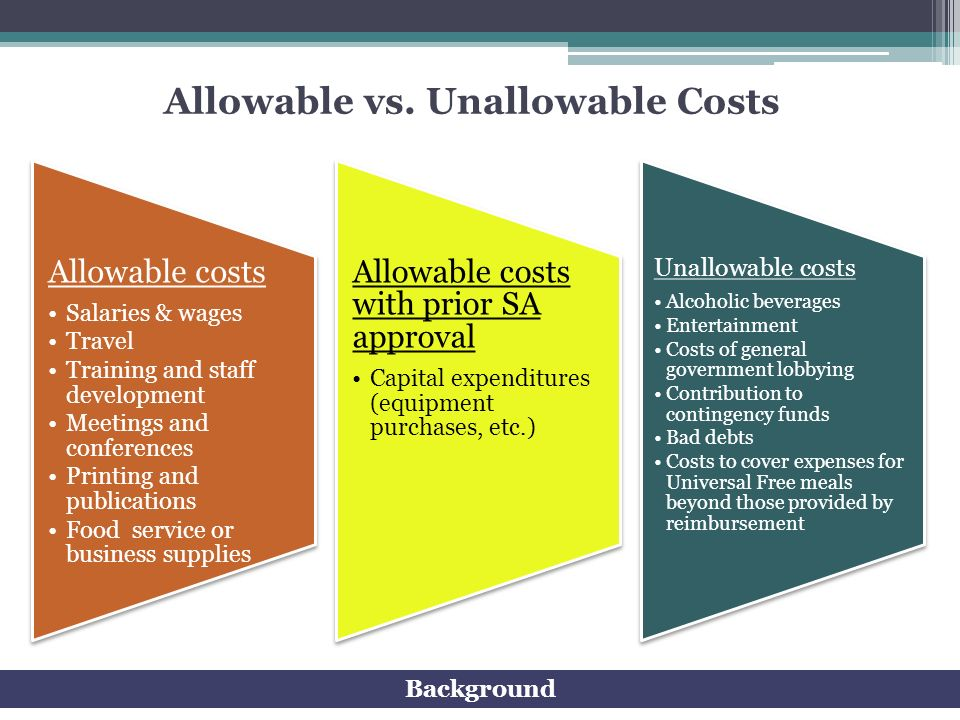 Allowable vs. Unallowable Costs Allowable costs Salaries & wages Travel Training and staff development Meetings and conferences Printing and publicati