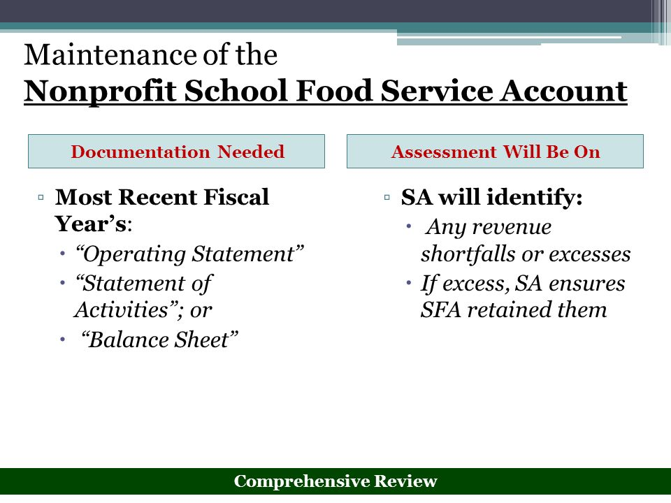 Maintenance of the Nonprofit School Food Service Account Documentation NeededAssessment Will Be On Most Recent Fiscal Years: Operating Statement State