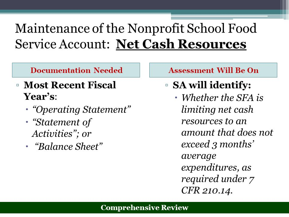 Maintenance of the Nonprofit School Food Service Account: Net Cash Resources Documentation NeededAssessment Will Be On Most Recent Fiscal Years: Opera