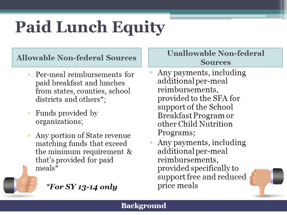 Paid Lunch Equity Allowable Non-federal Sources Unallowable Non-federal Sources Per-meal reimbursements for paid breakfast and lunches from states, co