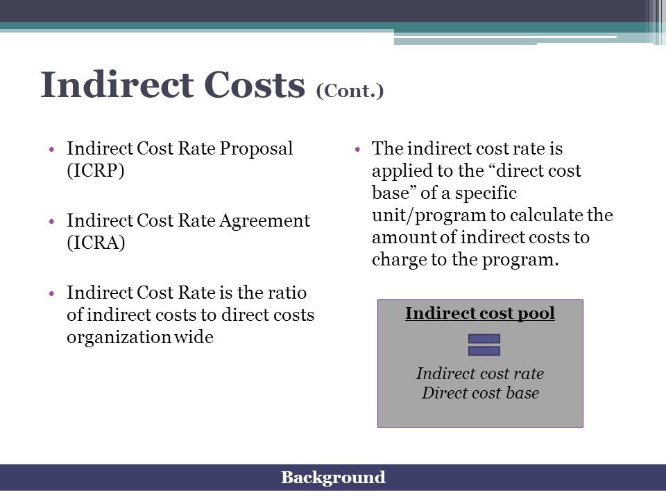 Indirect Costs (Cont.) Indirect Cost Rate Proposal (ICRP) Indirect Cost Rate Agreement (ICRA) Indirect Cost Rate is the ratio of indirect costs to dir