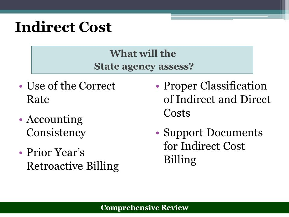 Indirect Cost What will the State agency assess? Use of the Correct Rate Accounting Consistency Prior Years Retroactive Billing Proper Classification