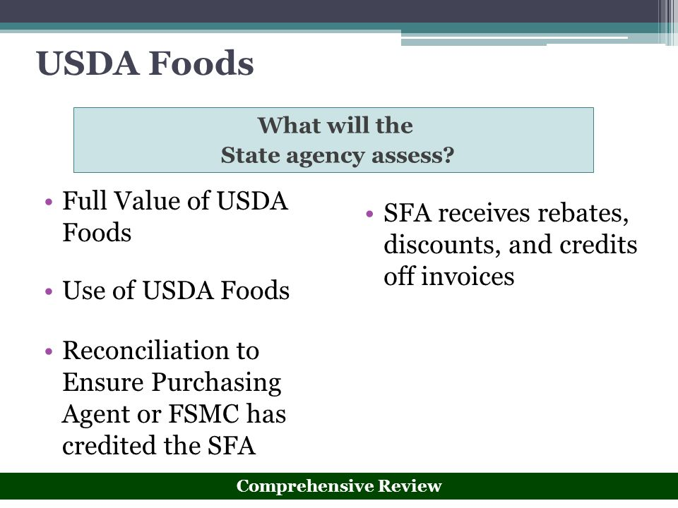 USDA Foods What will the State agency assess? Full Value of USDA Foods Use of USDA Foods Reconciliation to Ensure Purchasing Agent or FSMC has credite