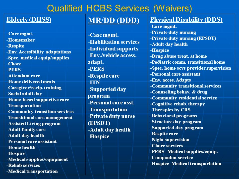 Qualified HCBS Services (Waivers) Elderly (DHSS) - Care mgmt.
