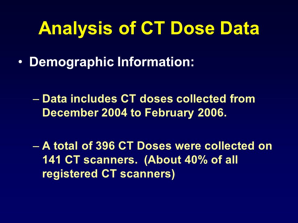Analysis of CT Dose Data Demographic Information: –Data includes CT doses collected from December 2004 to February 2006. –A total of 396 CT Doses were